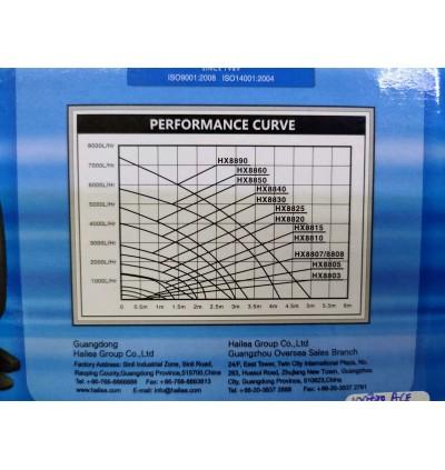 Hailea Dual Pump (Water Pump) (HX-8810 / HX-8820 / HX-8830 / HX-8840 / HX-8860 / HX-8890)